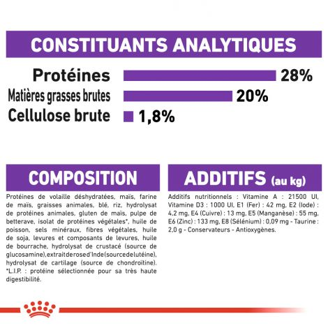 Image 2 - Croquettes Royal Canin Chien Giant Adult 15 kg