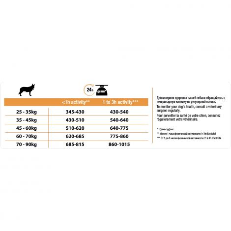 Image 2 - Croquettes Purina Pro Plan - Chien Large athletic au poulet 14kg