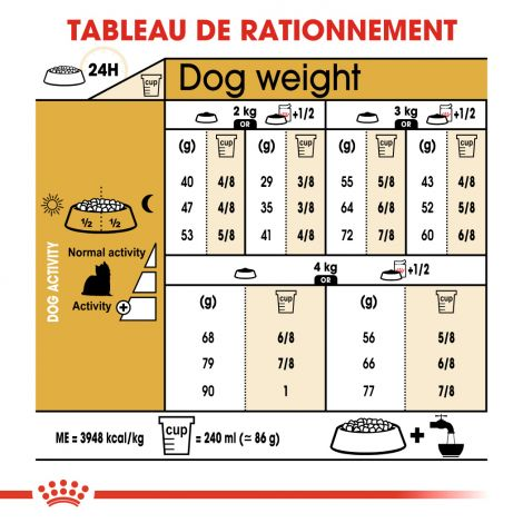 Image 4 - Croquettes Royal Canin Yorkshire Terrier Adult 3 kg