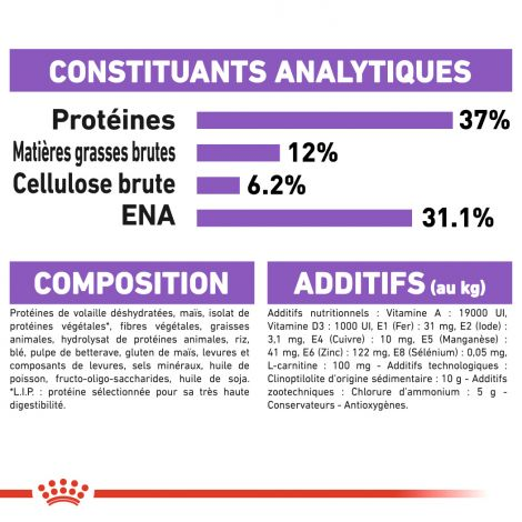 Image 2 - Croquettes Royal Canin Chat Sterilised 37 - 2 kg