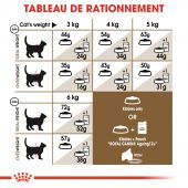 Miniature 4 - Croquettes Royal Canin Chat Ageing Sterilised 12+ - 2 kg