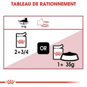 Miniature 5 - Pâtée en sauce Royal Canin Chat Instinctive 85 g